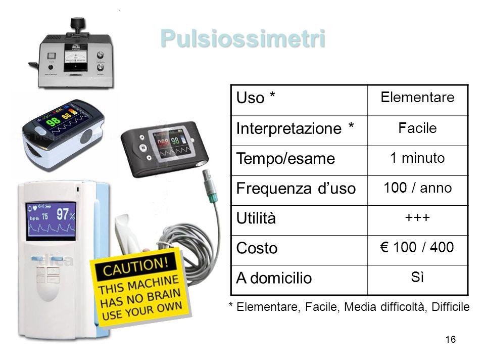 Pulsiossimetri Uso * Interpretazione * Tempo/esame Frequenza d'uso