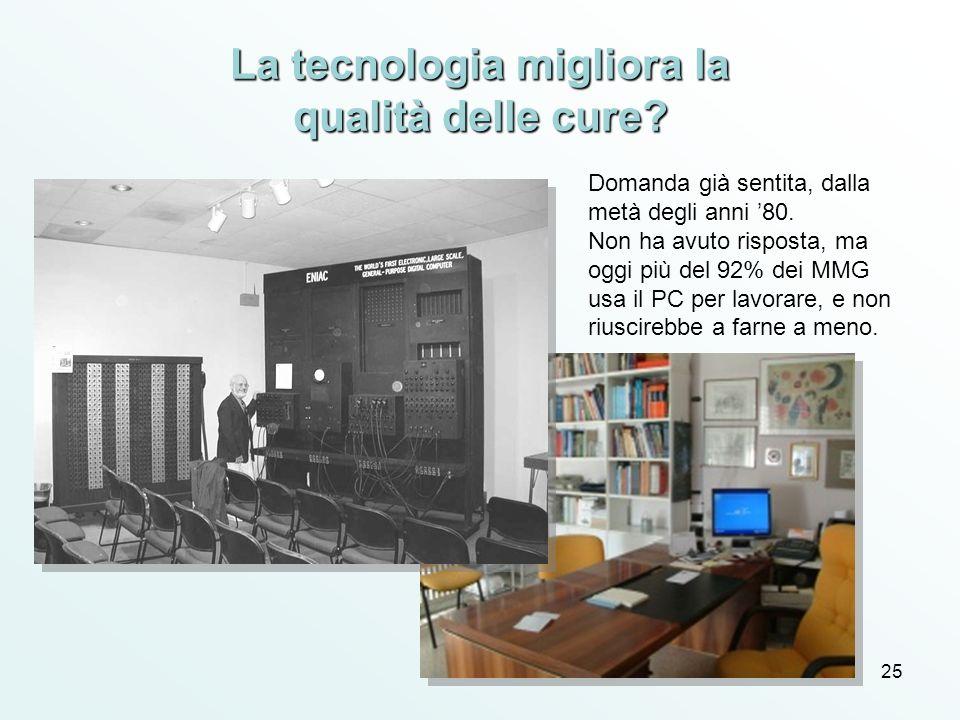La tecnologia migliora la qualità delle cure