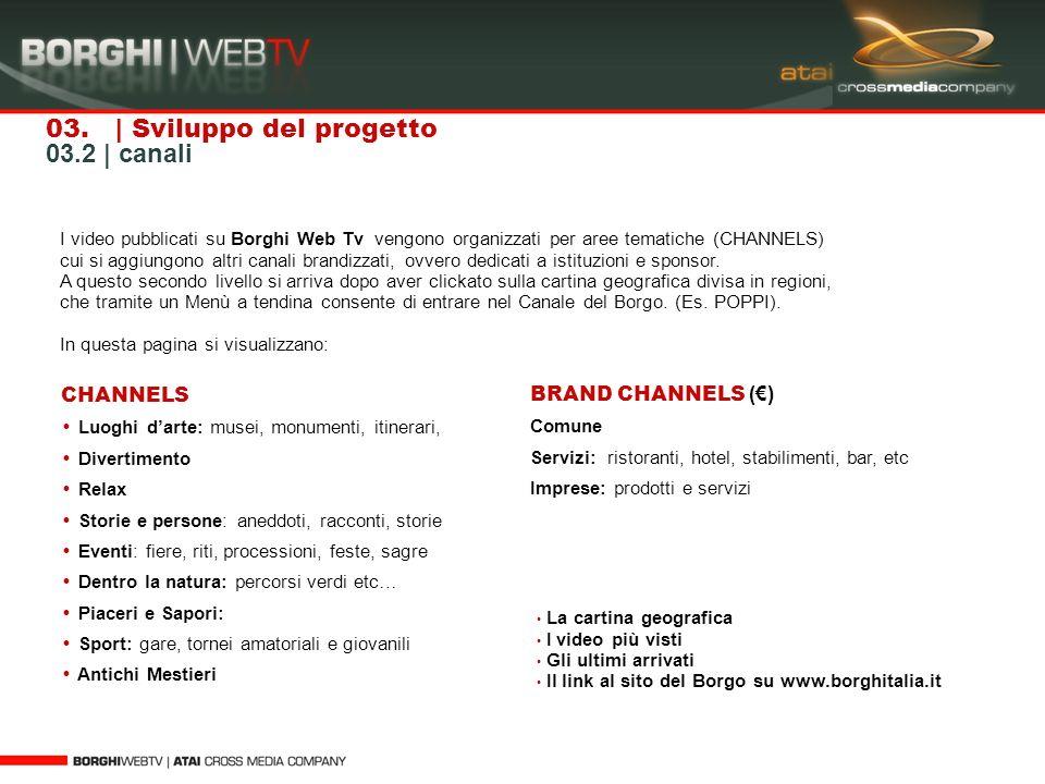 03. | Sviluppo del progetto 03.2 | canali
