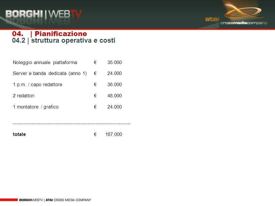 04.2 | struttura operativa e costi