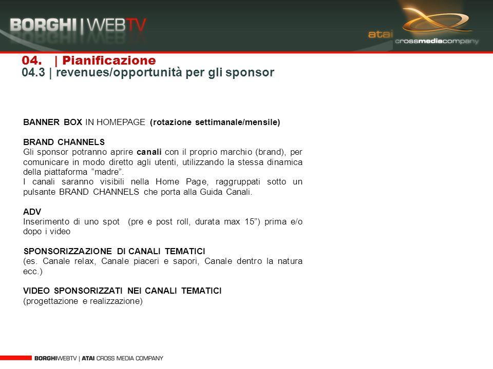 04.3 | revenues/opportunità per gli sponsor