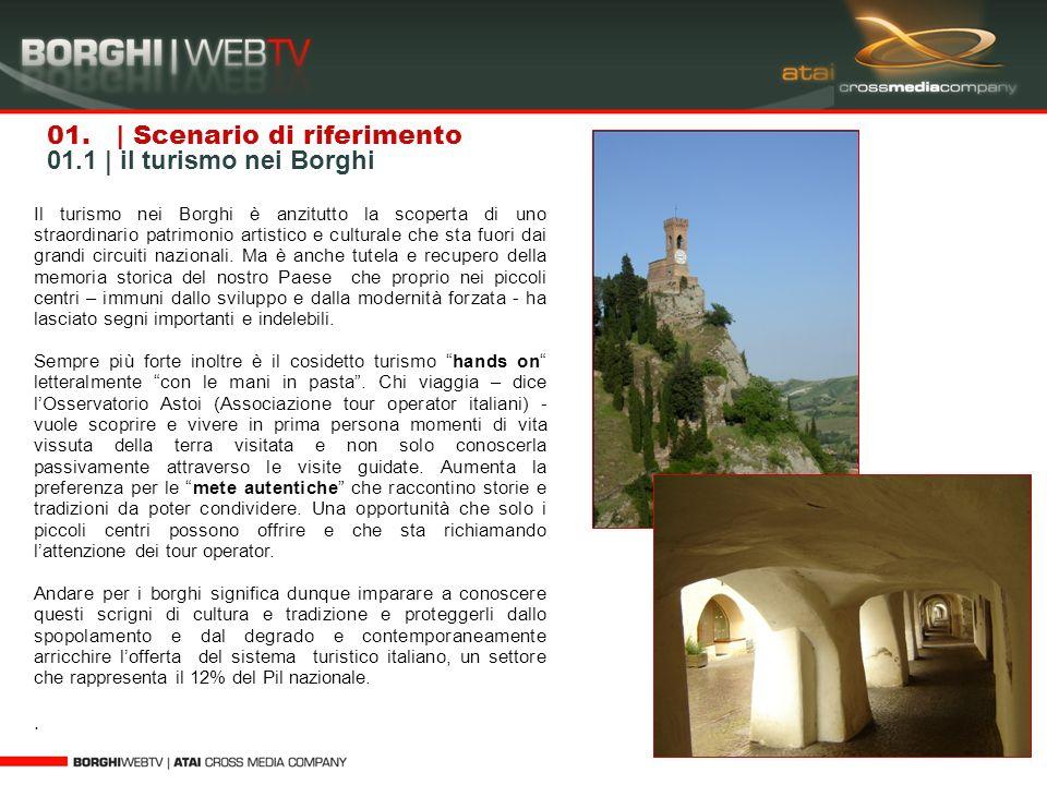 01. | Scenario di riferimento 01.1 | il turismo nei Borghi
