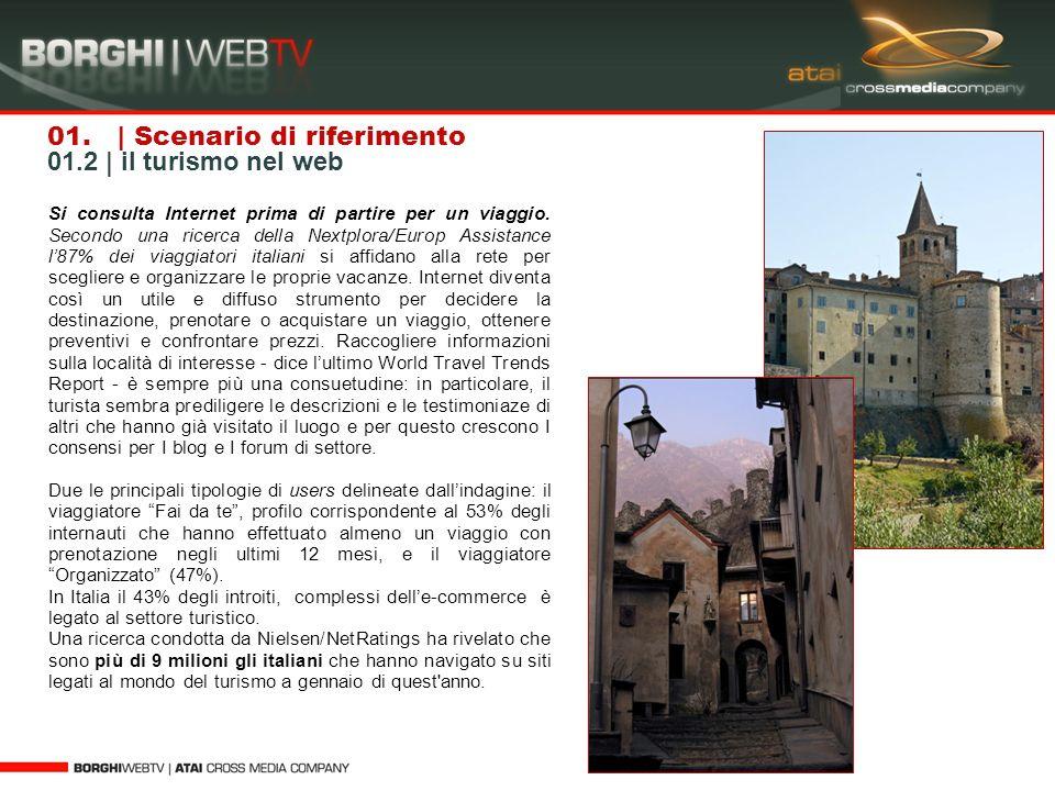 01. | Scenario di riferimento 01.2 | il turismo nel web