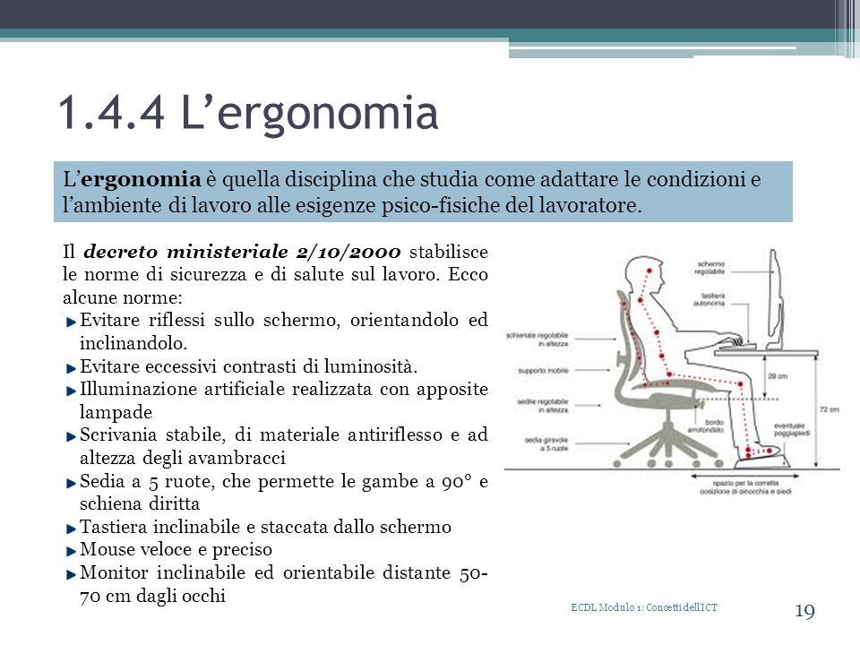 1.4.4 L'ergonomia