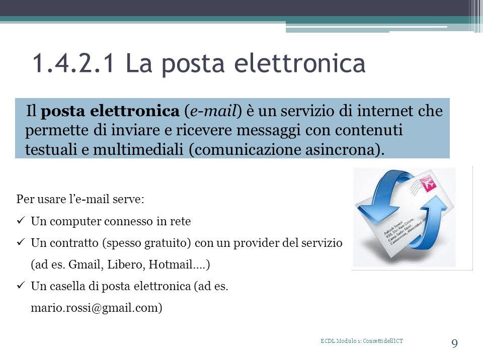 1.4.2.1 La posta elettronica