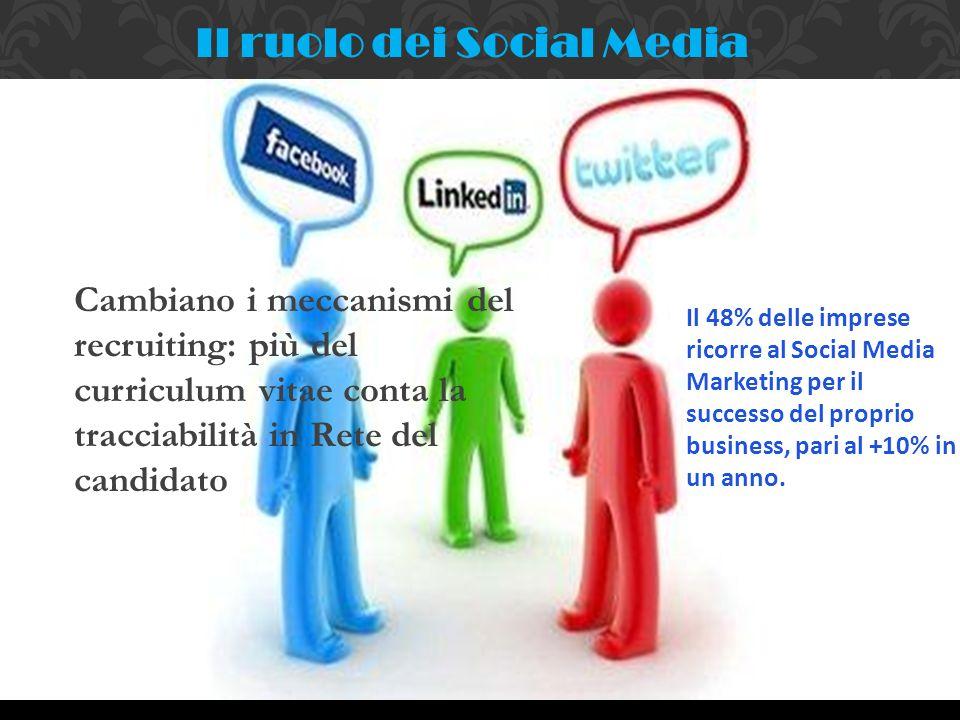 Il ruolo dei Social Media