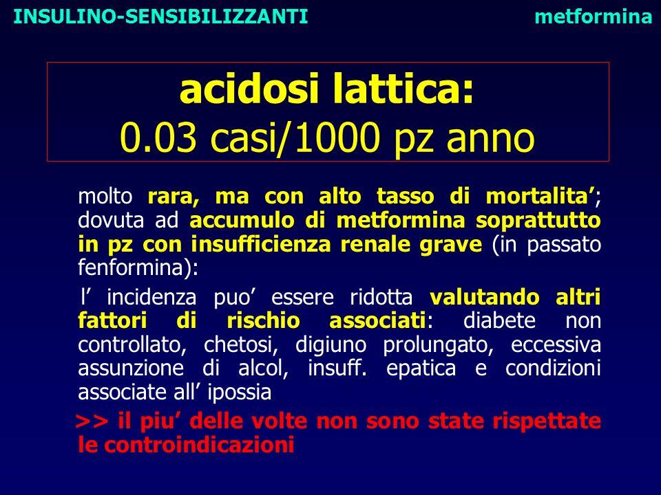 acidosi lattica: 0.03 casi/1000 pz anno