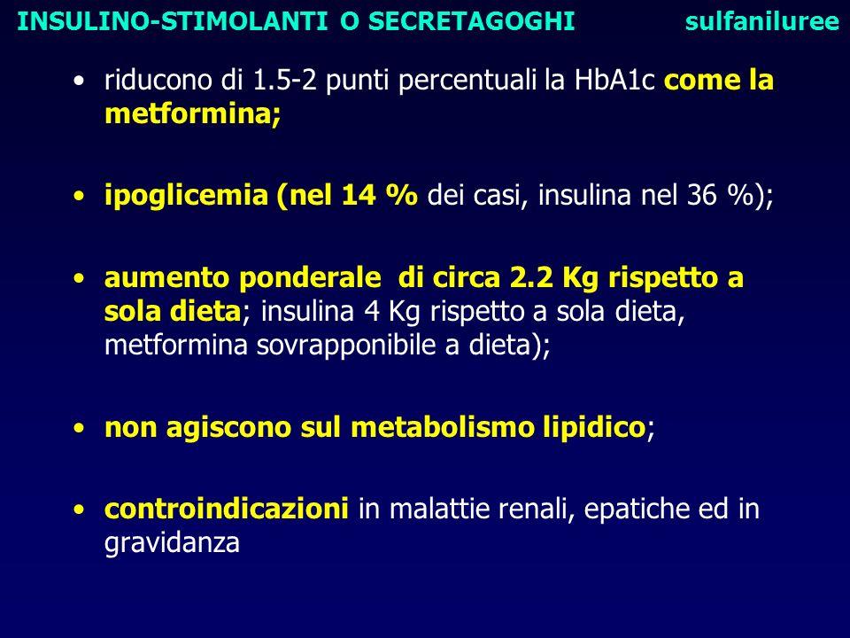 riducono di 1.5-2 punti percentuali la HbA1c come la metformina;