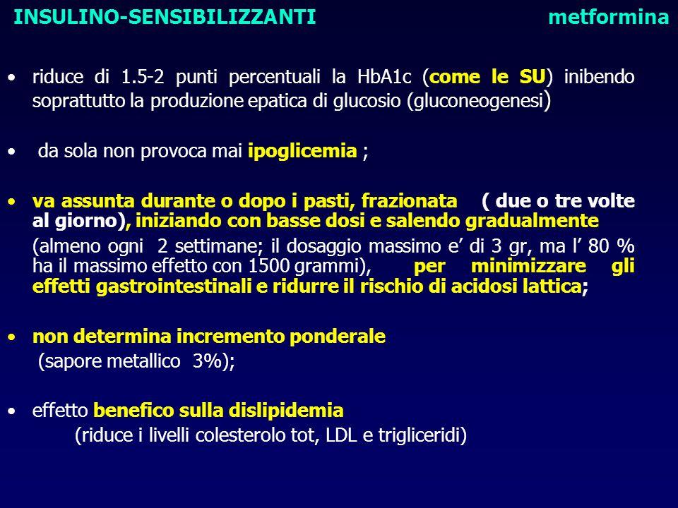 INSULINO-SENSIBILIZZANTI metformina