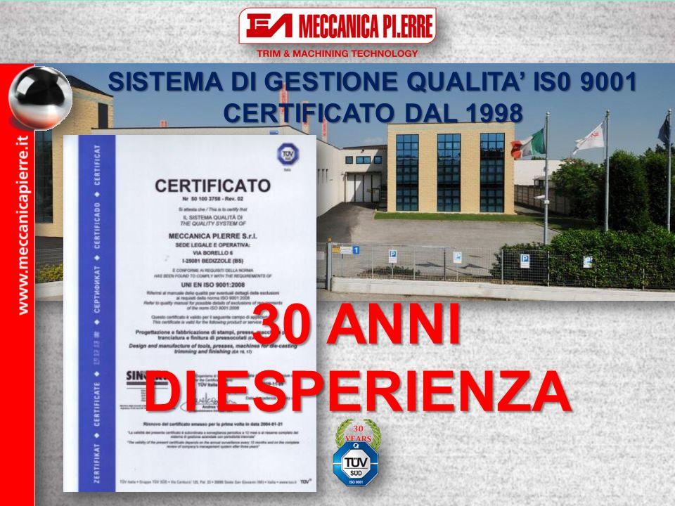 SISTEMA DI GESTIONE QUALITA' IS0 9001