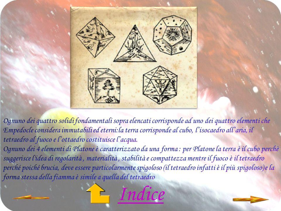 Ognuno dei quattro solidi fondamentali sopra elencati corrisponde ad uno dei quattro elementi che Empedocle considera immutabili ed eterni:la terra corrisponde al cubo, l'isocaedro all'aria, il tetraedro al fuoco e l'ottaedro costituisce l'acqua.