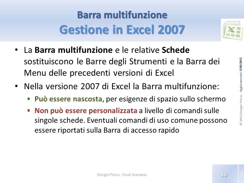 Barra multifunzione Gestione in Excel 2007