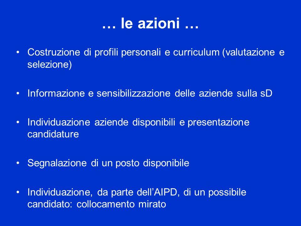 … le azioni … Costruzione di profili personali e curriculum (valutazione e selezione) Informazione e sensibilizzazione delle aziende sulla sD.