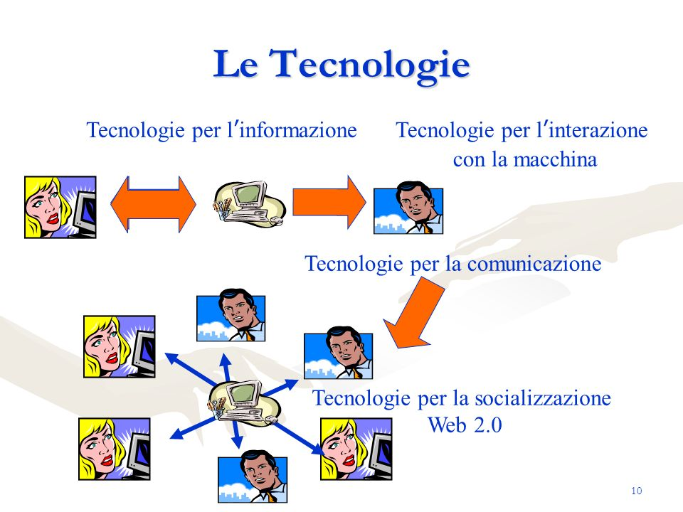 Le Tecnologie Tecnologie per l'informazione
