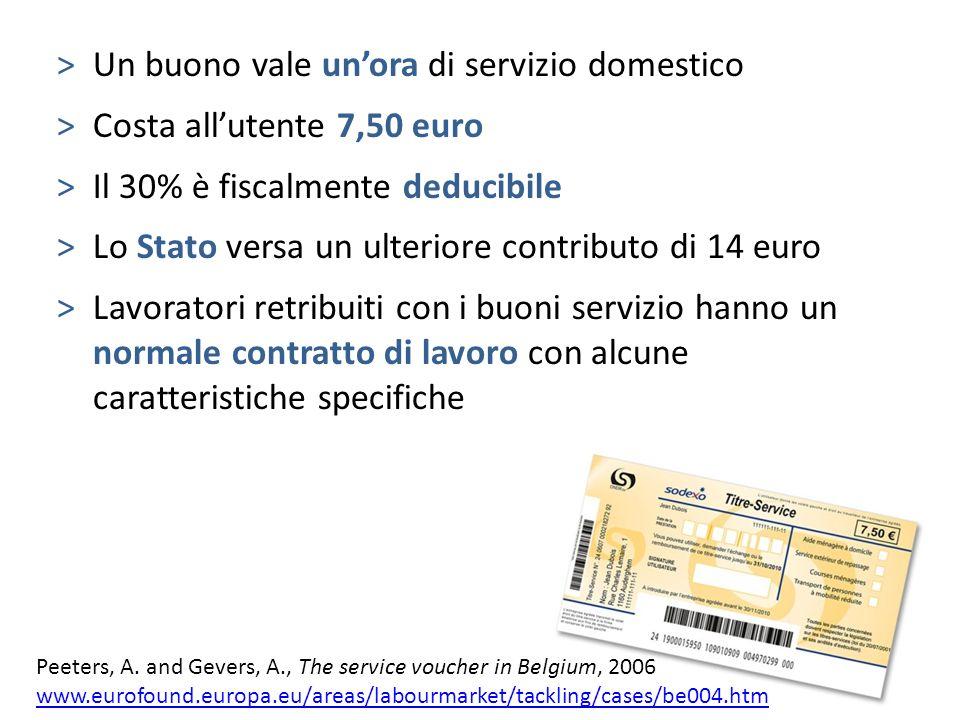 Un buono vale un'ora di servizio domestico Costa all'utente 7,50 euro