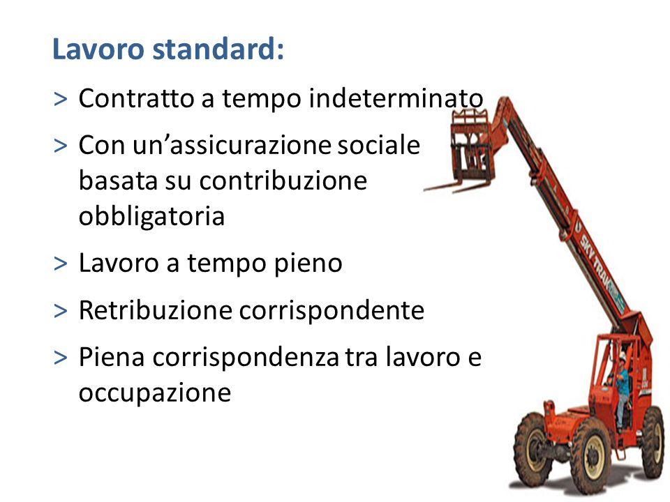 Lavoro standard: Contratto a tempo indeterminato