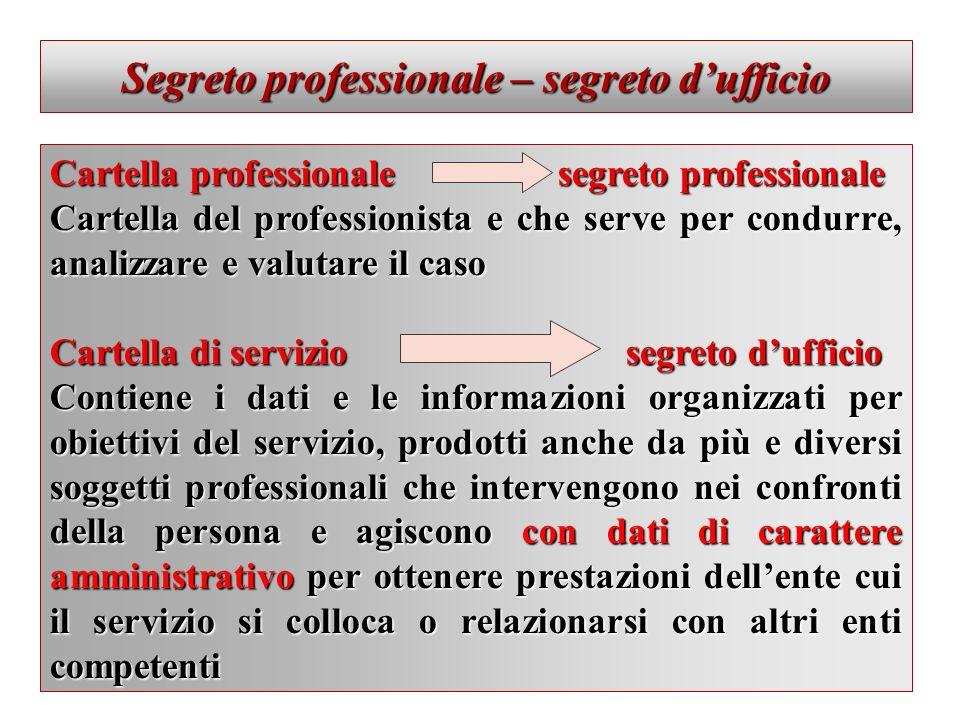 Segreto professionale – segreto d'ufficio