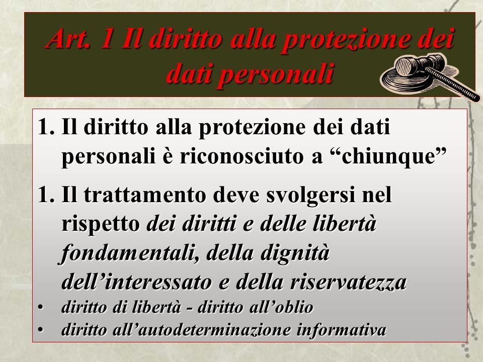 Art. 1 Il diritto alla protezione dei dati personali