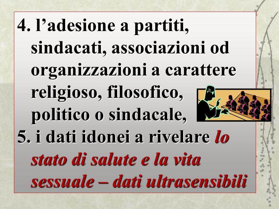 4. l'adesione a partiti, sindacati, associazioni od organizzazioni a carattere religioso, filosofico,
