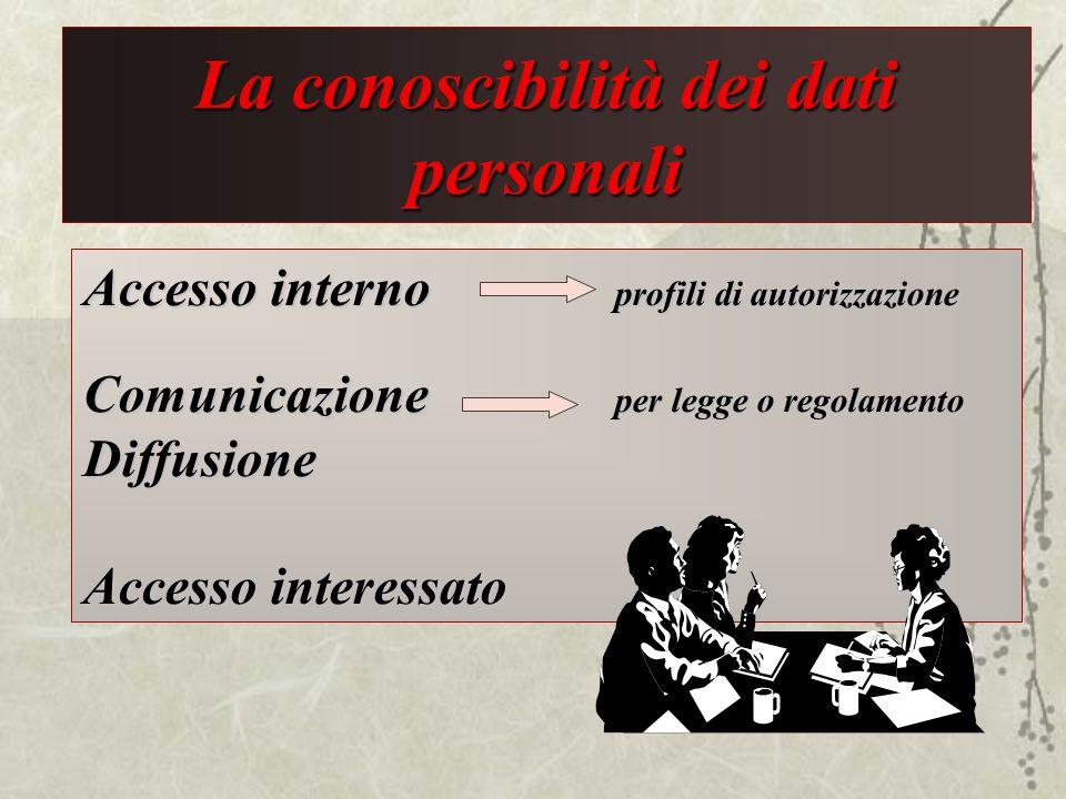 La conoscibilità dei dati personali