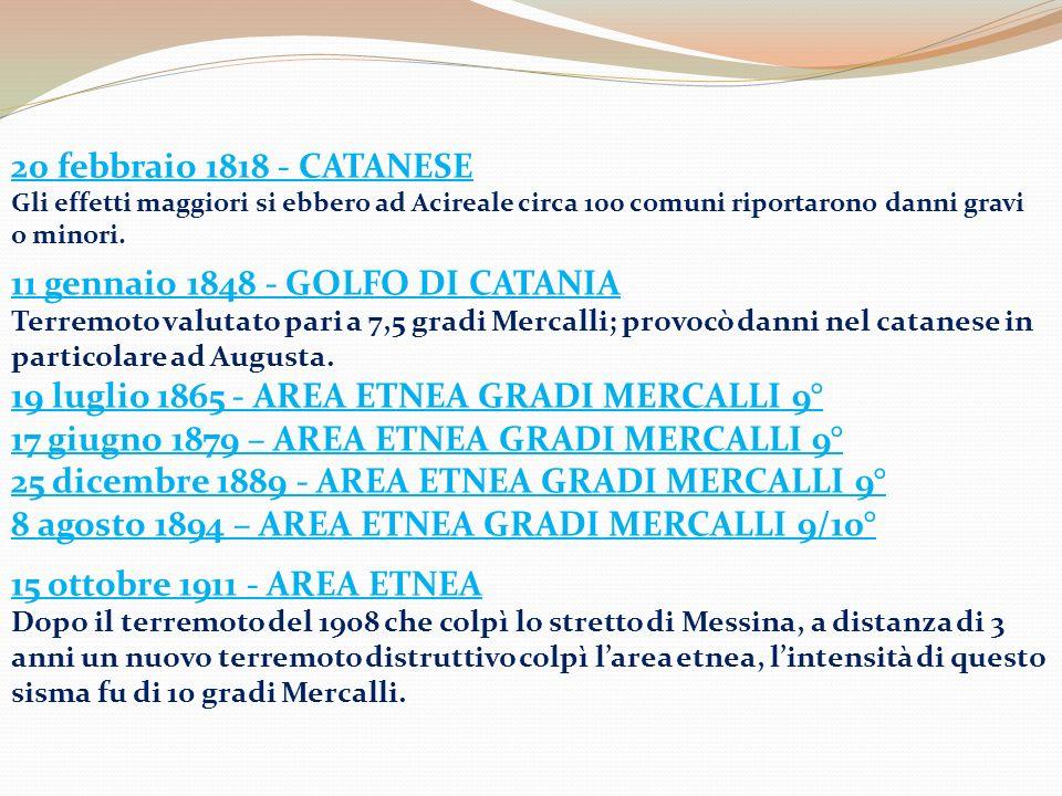 11 gennaio 1848 - GOLFO DI CATANIA