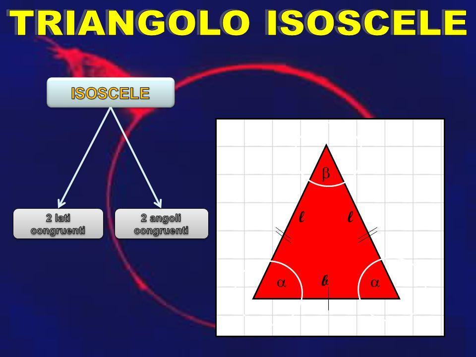 TRIANGOLO ISOSCELE ISOSCELE b l l a b a 2 lati congruenti