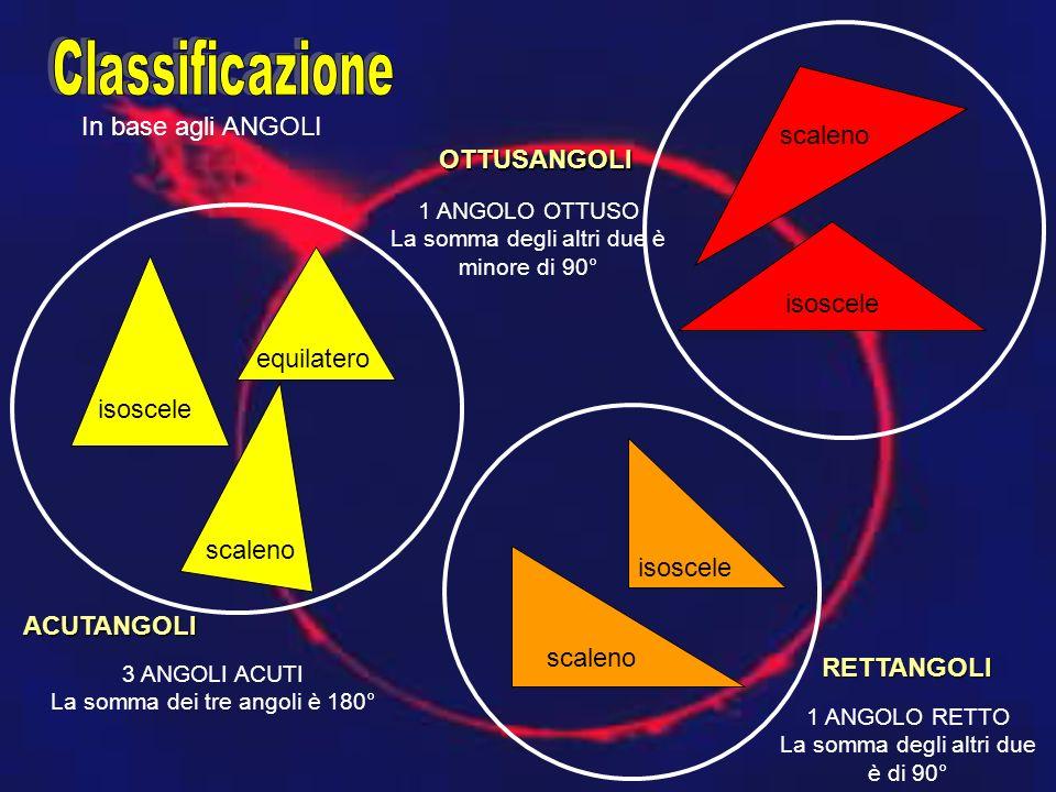 Classificazione In base agli ANGOLI scaleno OTTUSANGOLI isoscele