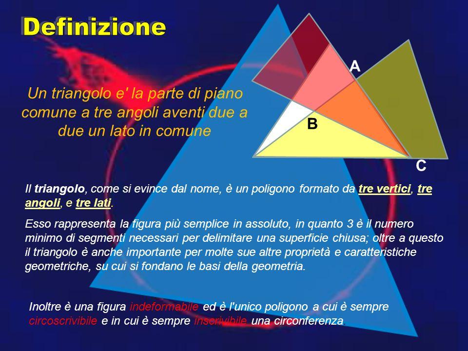 Definizione A. Un triangolo e la parte di piano comune a tre angoli aventi due a due un lato in comune.