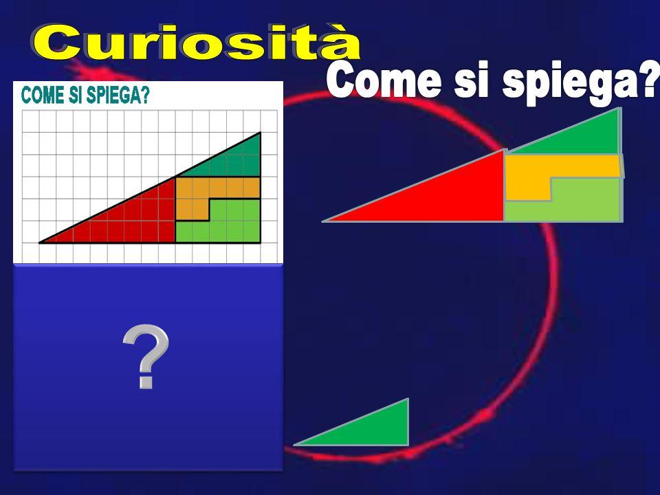 Curiosità Come si spiega