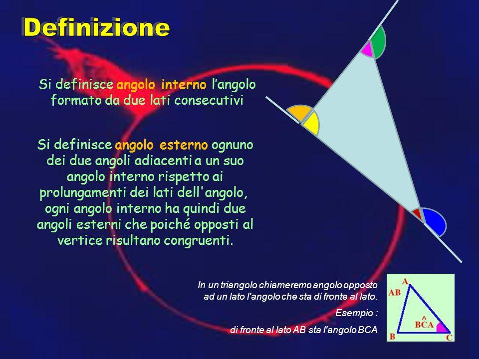 Si definisce angolo interno l'angolo formato da due lati consecutivi