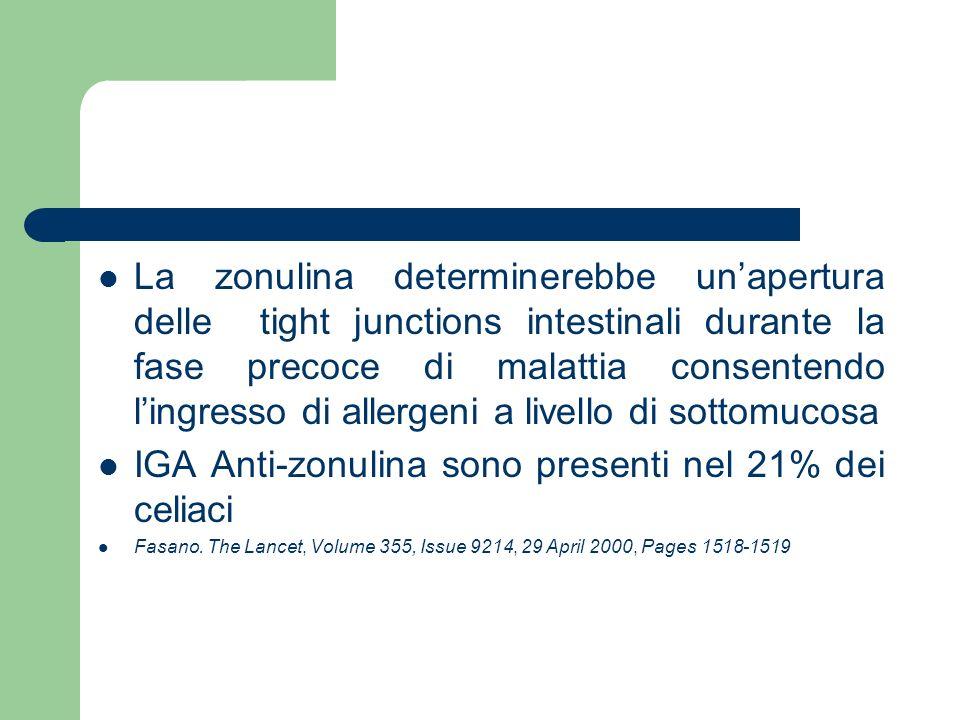 IGA Anti-zonulina sono presenti nel 21% dei celiaci
