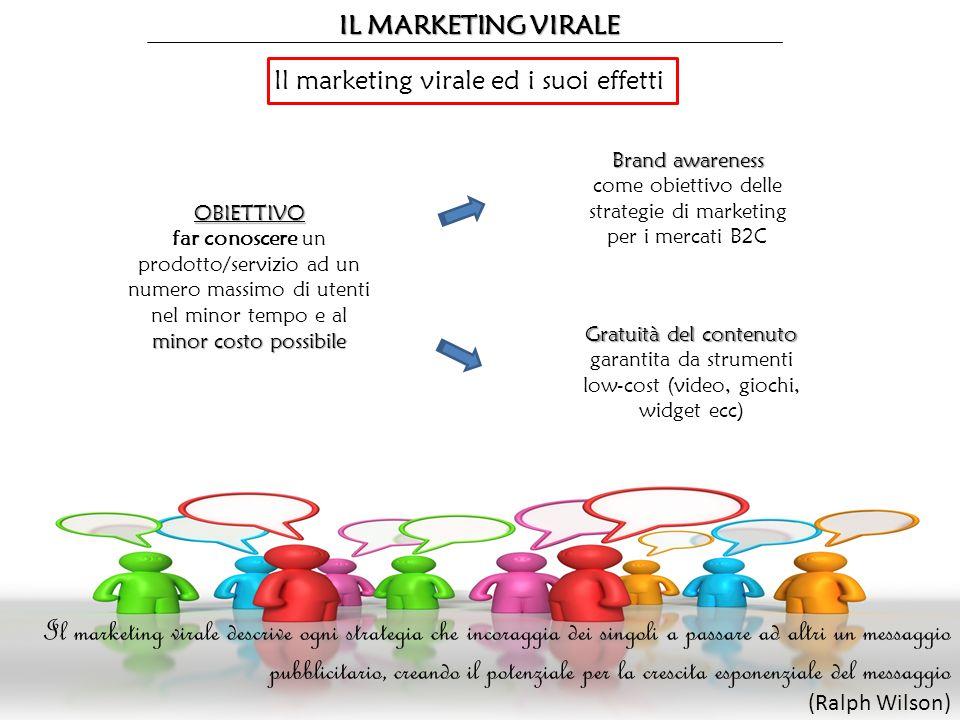 Il marketing virale ed i suoi effetti