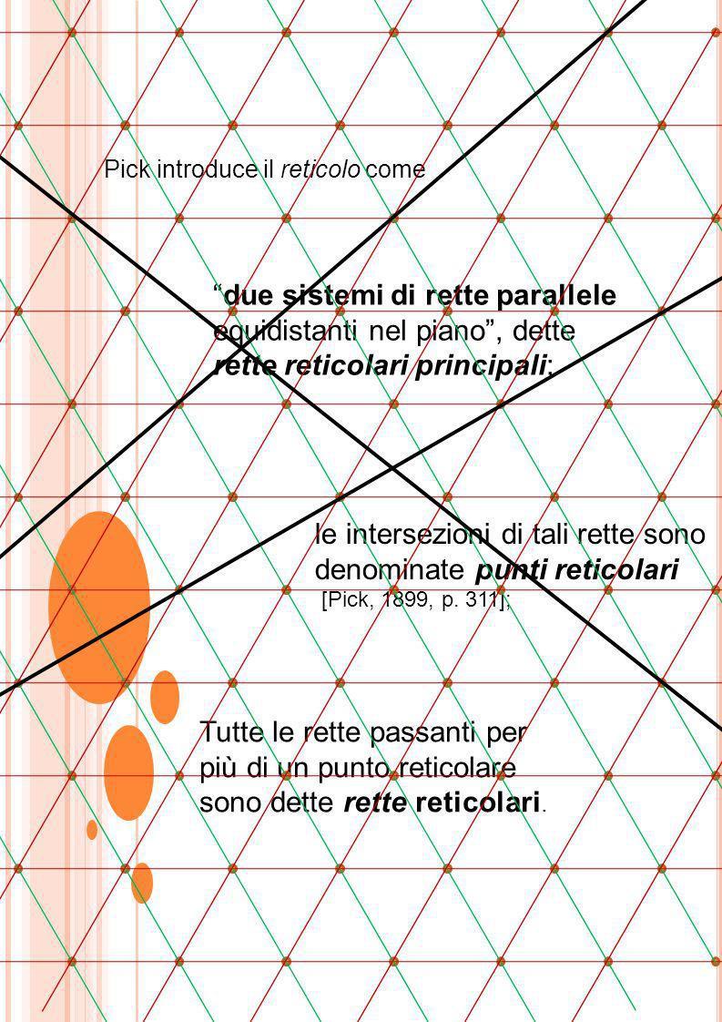le intersezioni di tali rette sono denominate punti reticolari