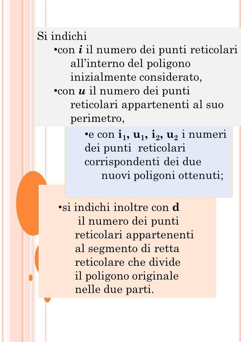Si indichicon i il numero dei punti reticolari all'interno del poligono inizialmente considerato,