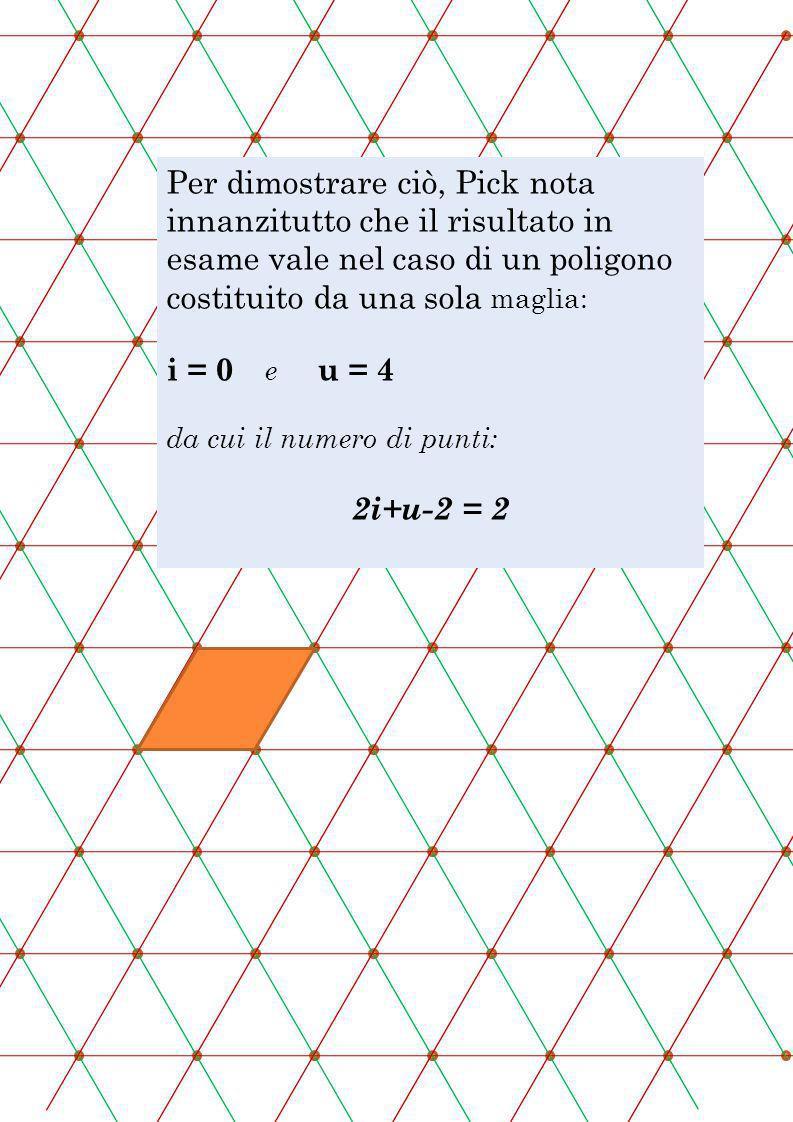 Per dimostrare ciò, Pick nota innanzitutto che il risultato in esame vale nel caso di un poligono costituito da una sola maglia: