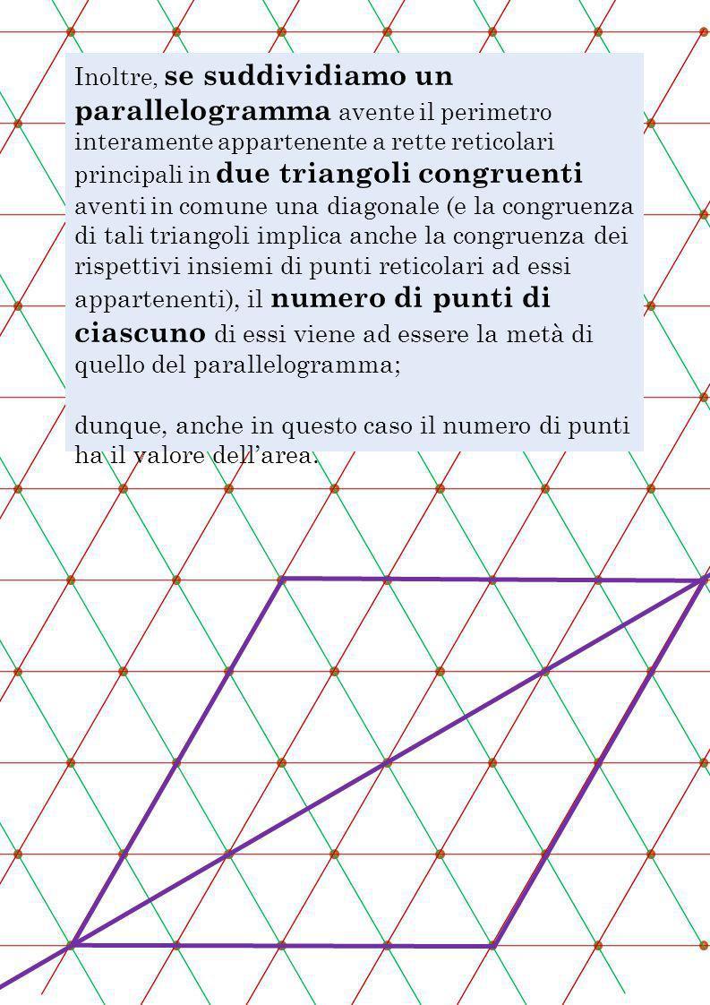 Inoltre, se suddividiamo un parallelogramma avente il perimetro interamente appartenente a rette reticolari principali in due triangoli congruenti aventi in comune una diagonale (e la congruenza di tali triangoli implica anche la congruenza dei rispettivi insiemi di punti reticolari ad essi appartenenti), il numero di punti di ciascuno di essi viene ad essere la metà di quello del parallelogramma;