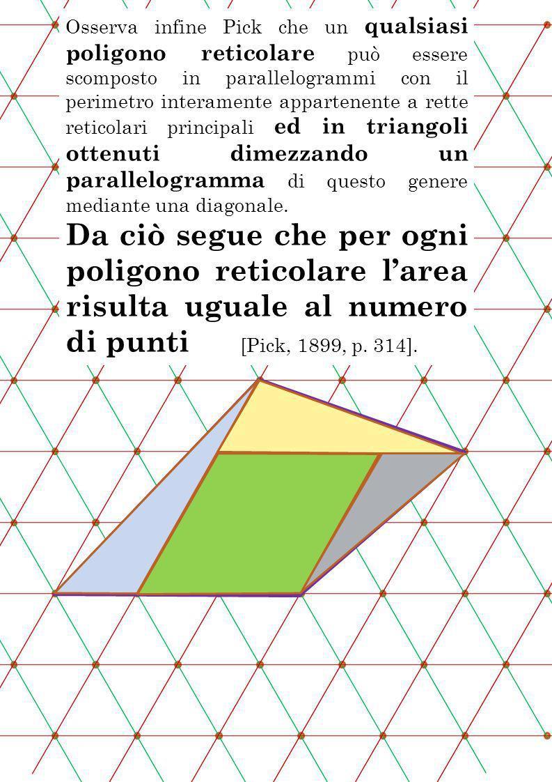 Osserva infine Pick che un qualsiasi poligono reticolare può essere scomposto in parallelogrammi con il perimetro interamente appartenente a rette reticolari principali ed in triangoli ottenuti dimezzando un parallelogramma di questo genere mediante una diagonale.