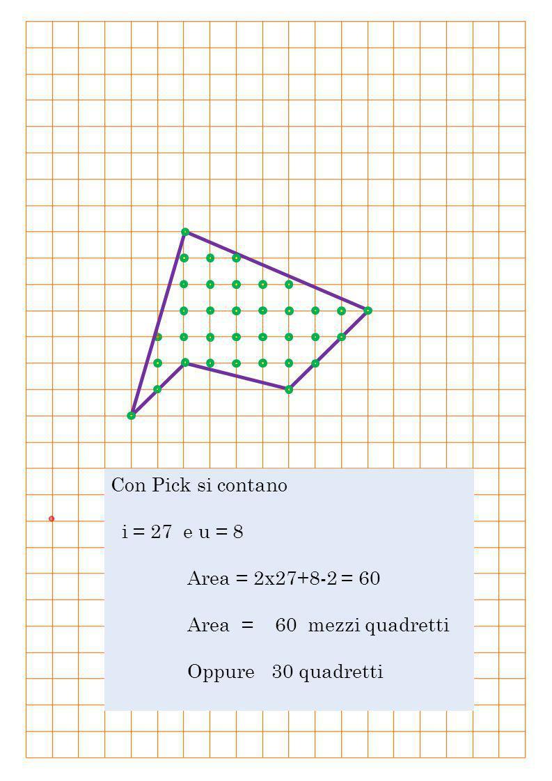 Con Pick si contano i = 27 e u = 8. Area = 2x27+8-2 = 60.