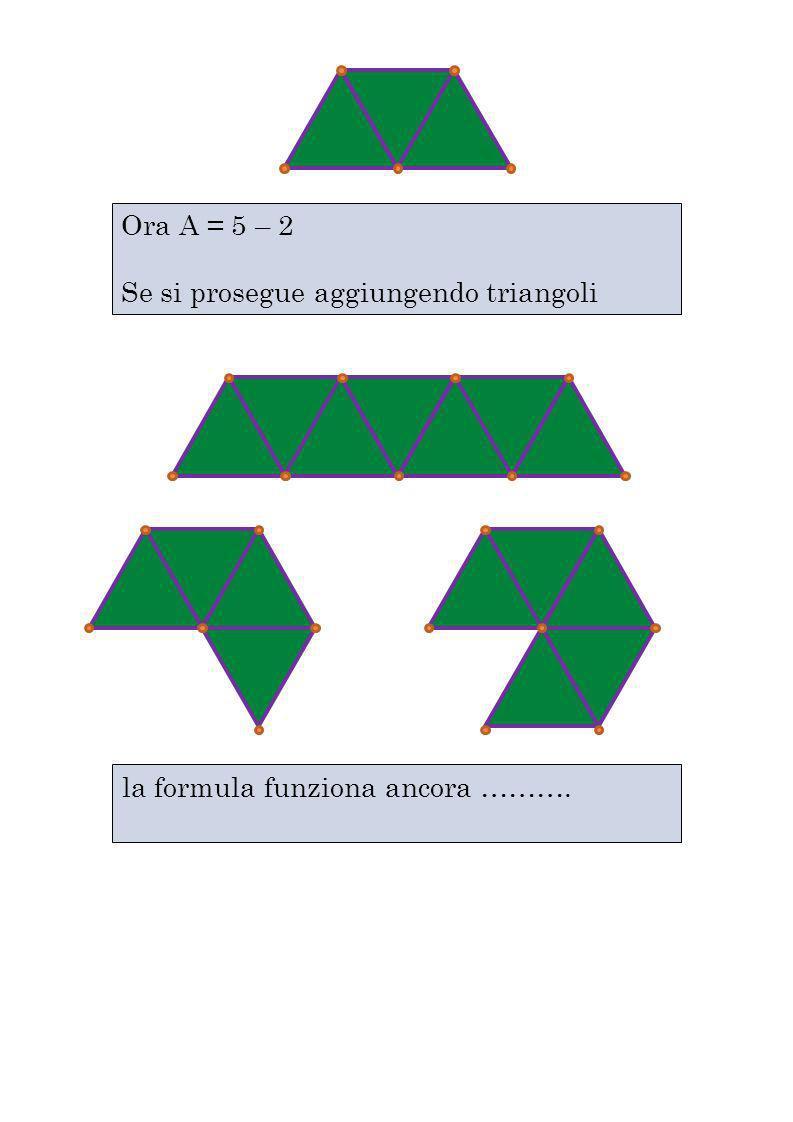 Se si prosegue aggiungendo triangoli