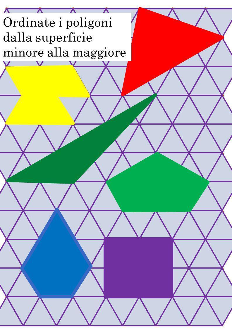 Ordinate i poligoni dalla superficie minore alla maggiore