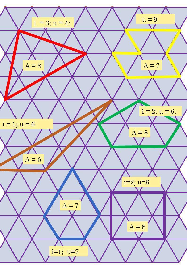 u = 9 i = 3; u = 4; A = 8 A = 7 i = 2; u = 6; i = 1; u = 6 A = 8 A = 6