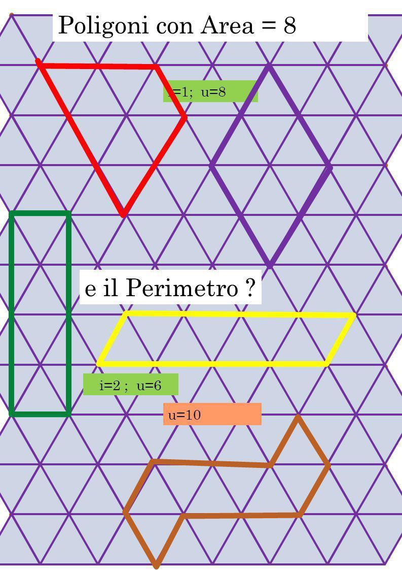 Poligoni con Area = 8 e il Perimetro i=1; u=8 i=2 ; u=6 u=10