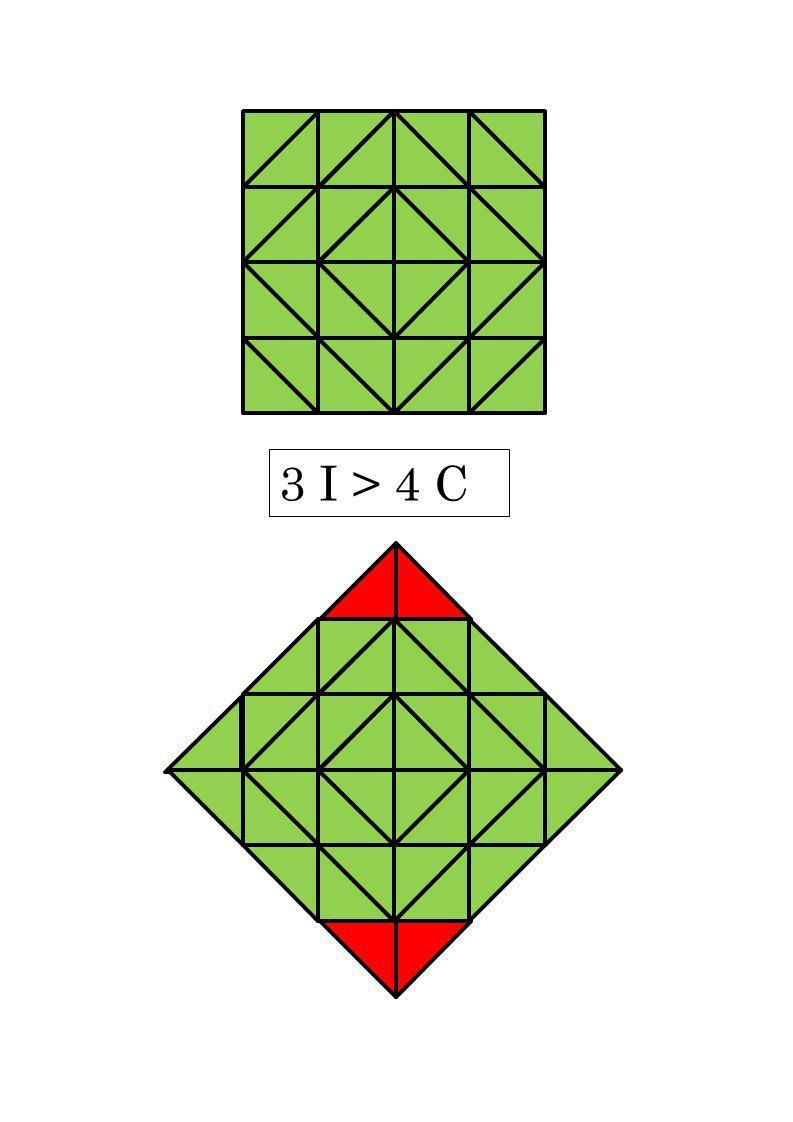 3 I > 4 C