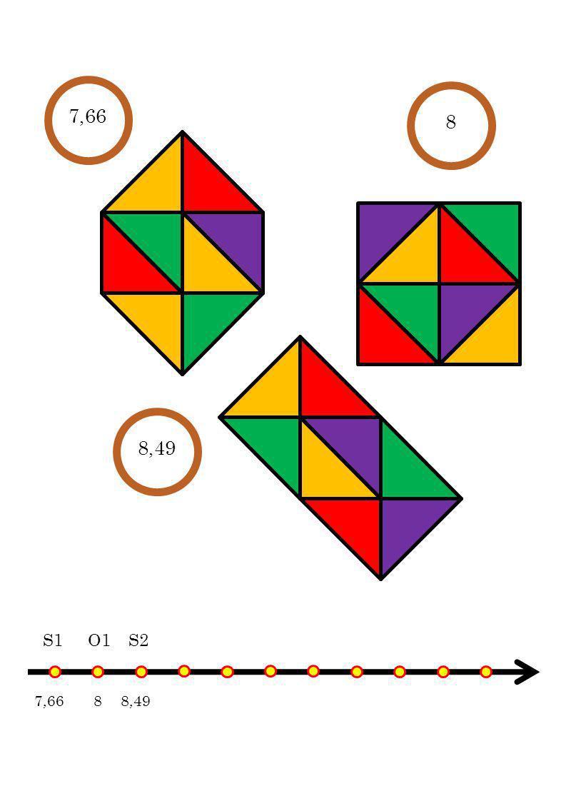 7,66 8. Hanno tutti 6 lati si hanno due punti interni costituiscono le altre 2 famiglie. 8,49. S1.