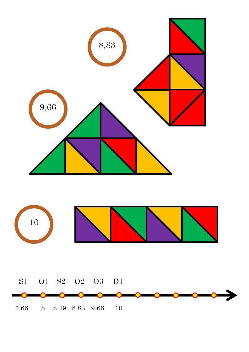 8,83 9,66. Hanno tutti 8 lati si ha un punto interno costituiscono le altre 3 famiglie. 10. S1.