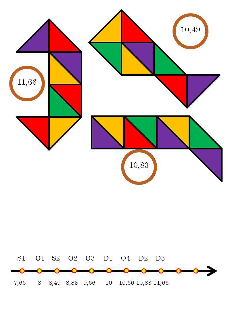 10,49 11,66. 10,83. Hanno tutti 10 lati non si hanno punti interni costituiscono le prime 5 famiglie.