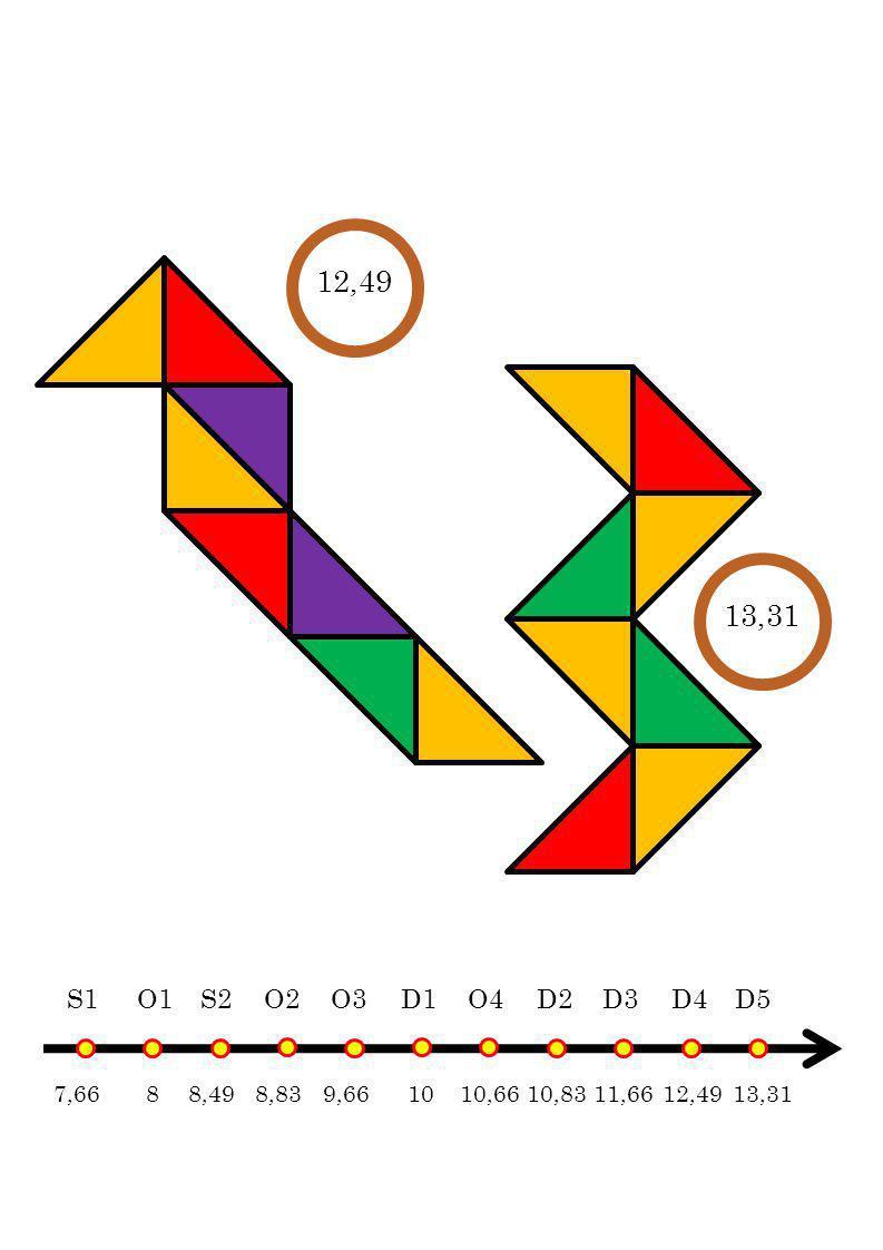 12,49 Hanno tutti 10 lati non si hanno punti interni costituiscono le prime 5 famiglie. 13,31. S1.