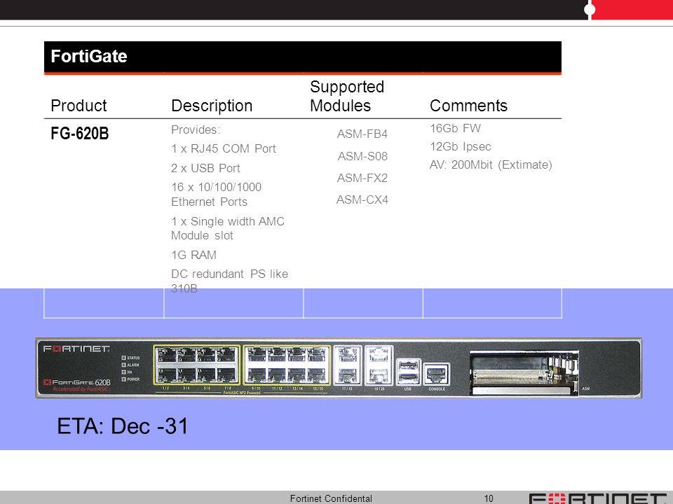 ETA: Dec -31 FortiGate FG-620B Product Description Supported Modules