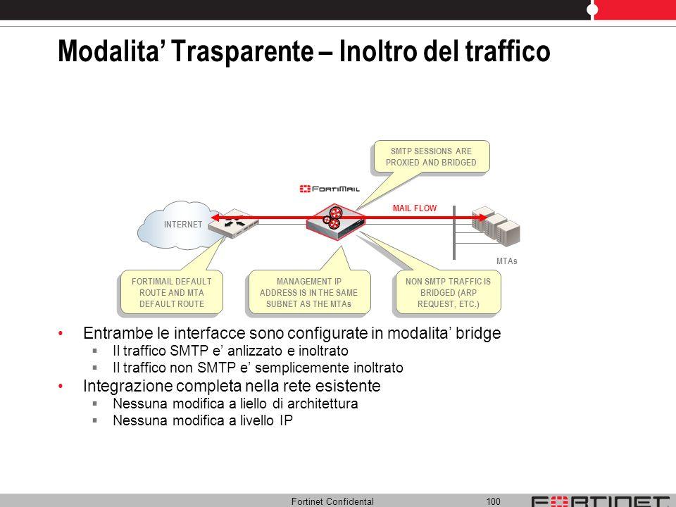 Modalita' Trasparente – Inoltro del traffico