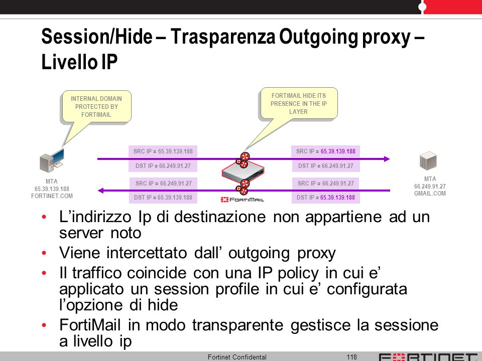 Session/Hide – Trasparenza Outgoing proxy – Livello IP